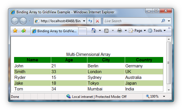 Binding Multi Dimensional Array to GridView