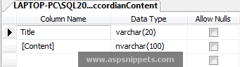 Implement jQuery Accordion from database in ASP.Net MVC