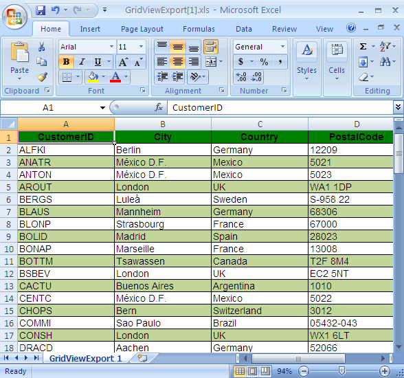 GridView data exported to Excel Document